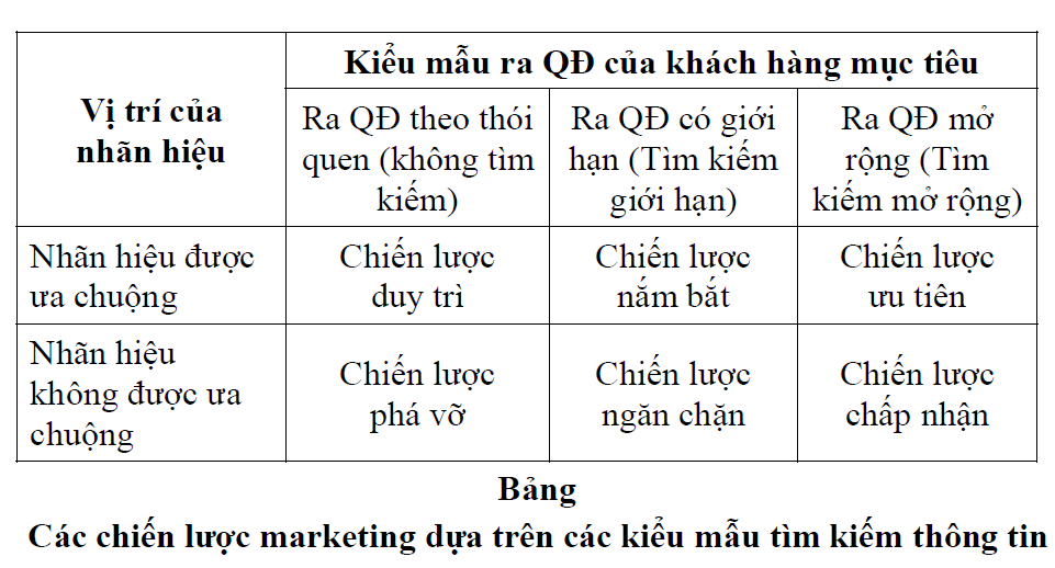 20-chien-luoc-marketing-3